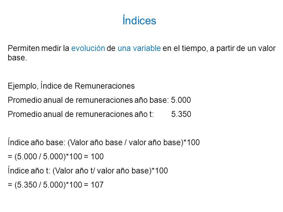 Permiten medir la evolución de una variable en el tiempo, a partir de un valor base. Ejemplo, Índice de Remuneraciones Promedio anual de remuneracione