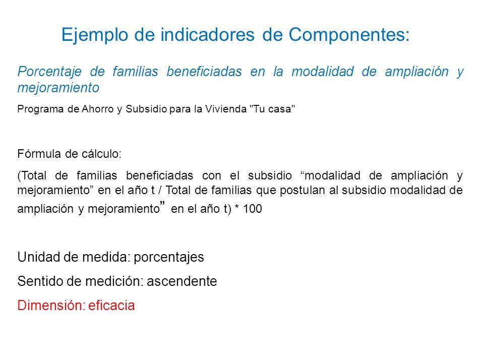 Porcentaje de familias beneficiadas en la modalidad de ampliación y mejoramiento Programa de Ahorro y Subsidio para la Vivienda