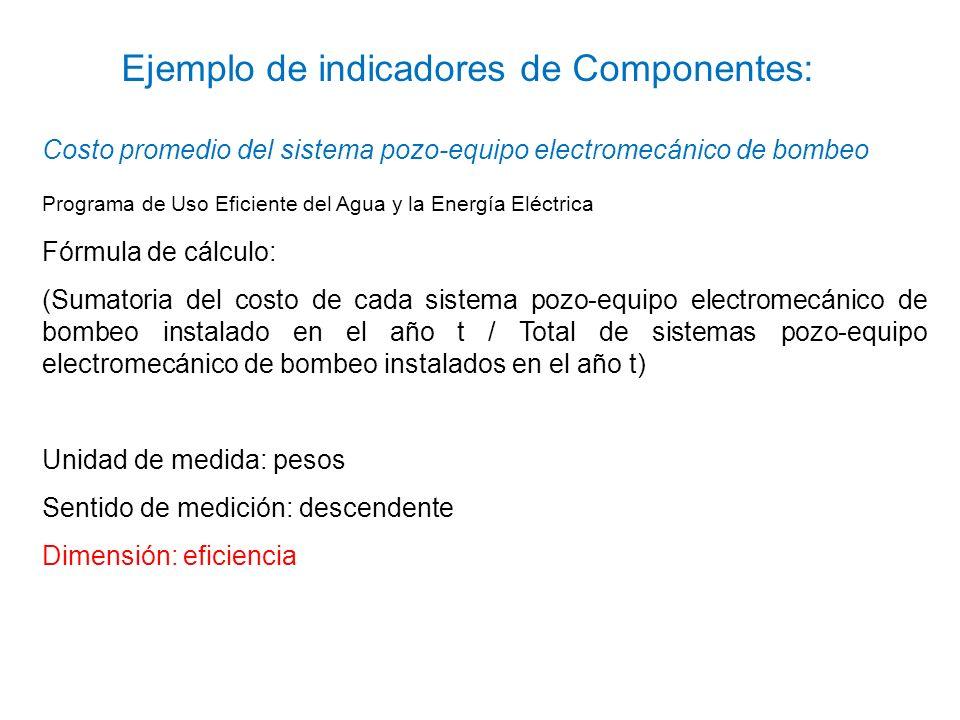 Costo promedio del sistema pozo-equipo electromecánico de bombeo Programa de Uso Eficiente del Agua y la Energía Eléctrica Fórmula de cálculo: (Sumato
