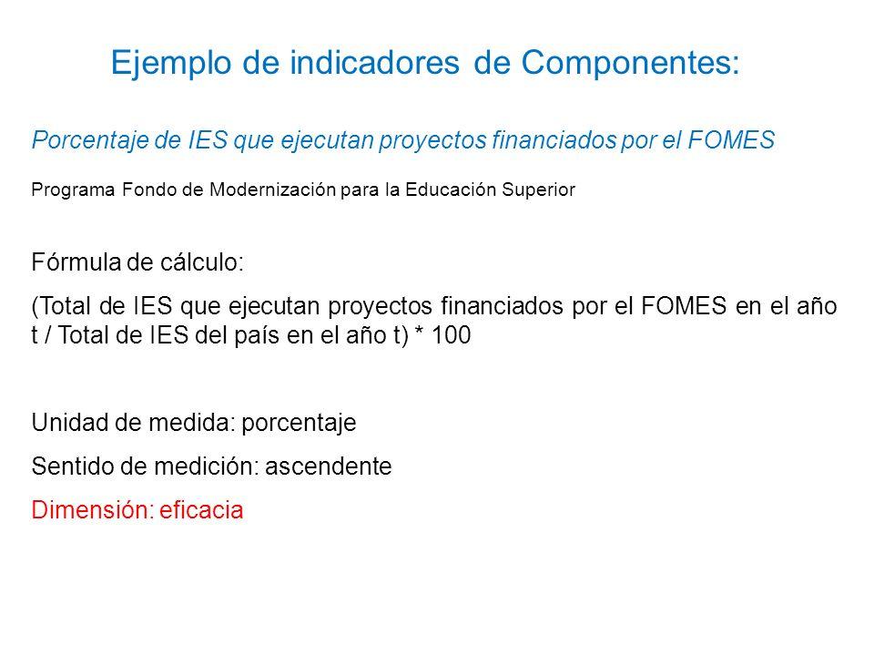 Porcentaje de IES que ejecutan proyectos financiados por el FOMES Programa Fondo de Modernización para la Educación Superior Fórmula de cálculo: (Tota