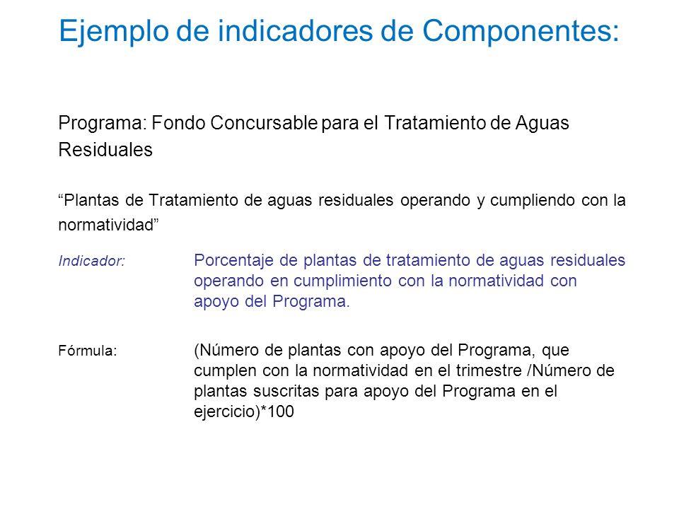 Programa: Fondo Concursable para el Tratamiento de Aguas Residuales Plantas de Tratamiento de aguas residuales operando y cumpliendo con la normativid