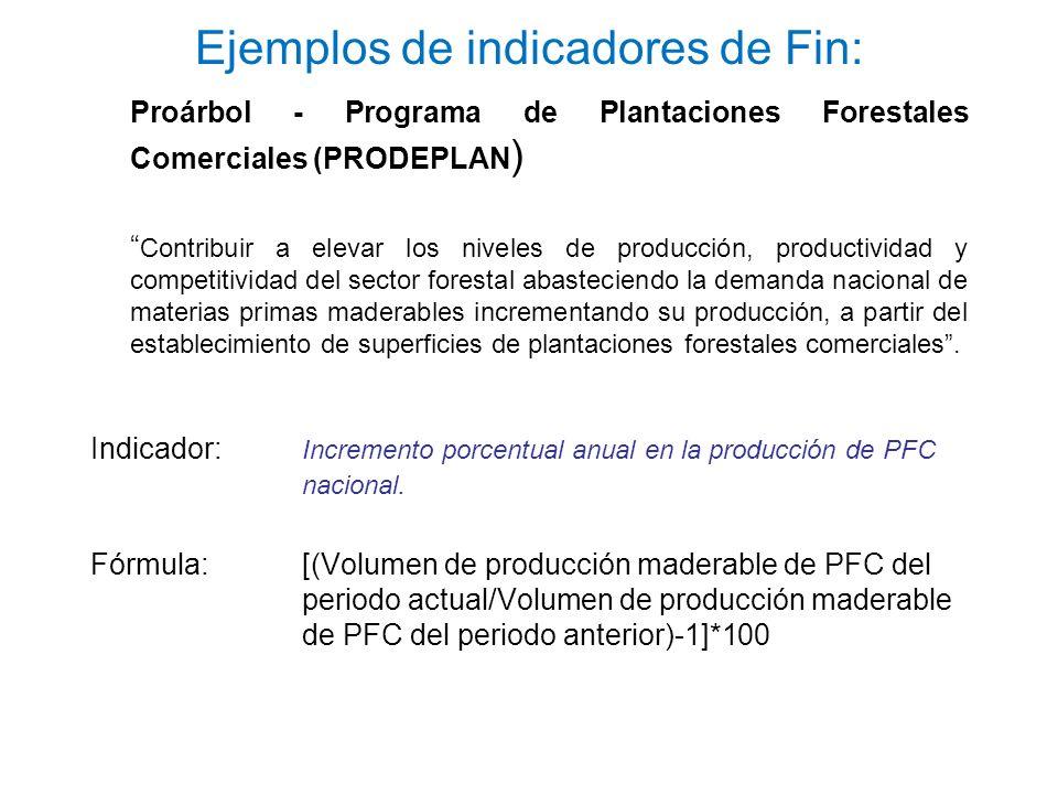 Proárbol - Programa de Plantaciones Forestales Comerciales (PRODEPLAN ) Contribuir a elevar los niveles de producción, productividad y competitividad