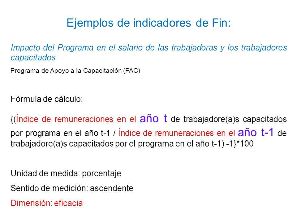 Impacto del Programa en el salario de las trabajadoras y los trabajadores capacitados Programa de Apoyo a la Capacitación (PAC) Fórmula de cálculo: {(