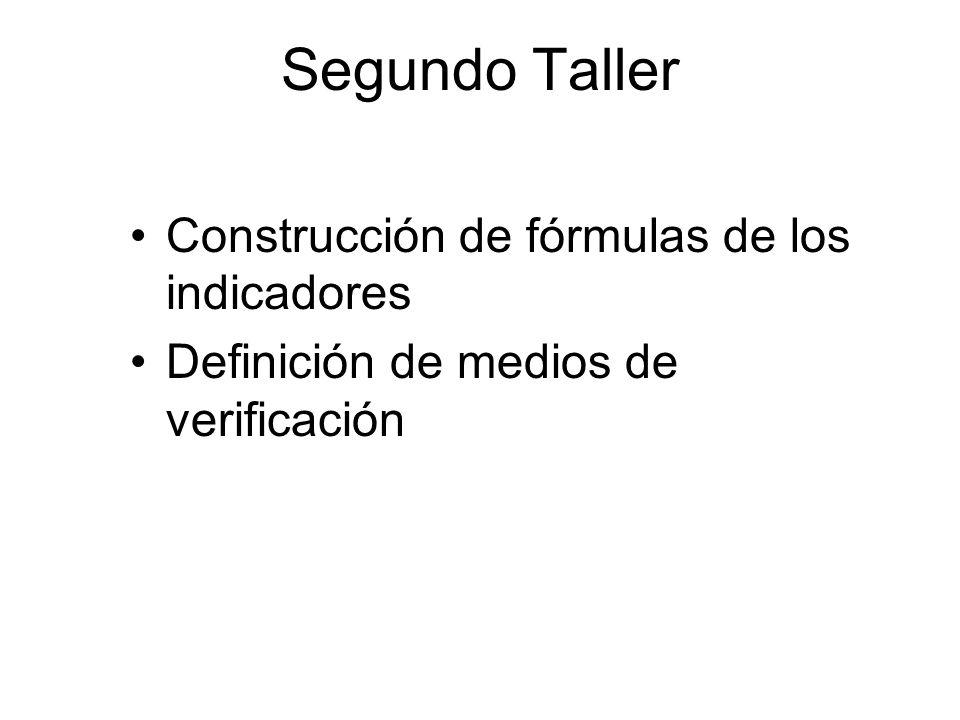 Segundo Taller Construcción de fórmulas de los indicadores Definición de medios de verificación
