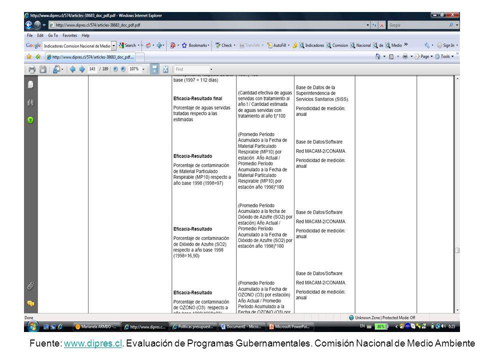 Fuente: www.dipres.cl. Evaluación de Programas Gubernamentales. Comisión Nacional de Medio Ambientewww.dipres.cl