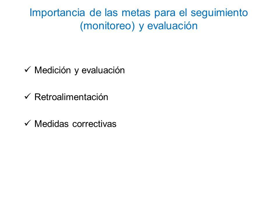 Importancia de las metas para el seguimiento (monitoreo) y evaluación Medición y evaluación Retroalimentación Medidas correctivas