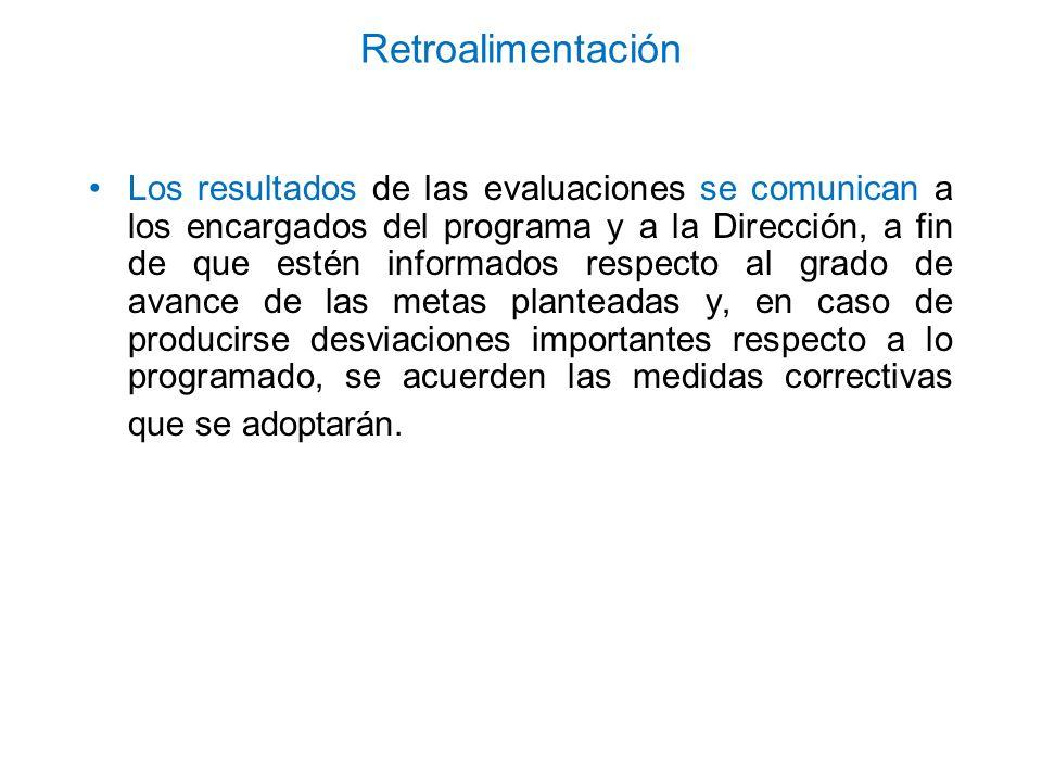 Retroalimentación Los resultados de las evaluaciones se comunican a los encargados del programa y a la Dirección, a fin de que estén informados respec