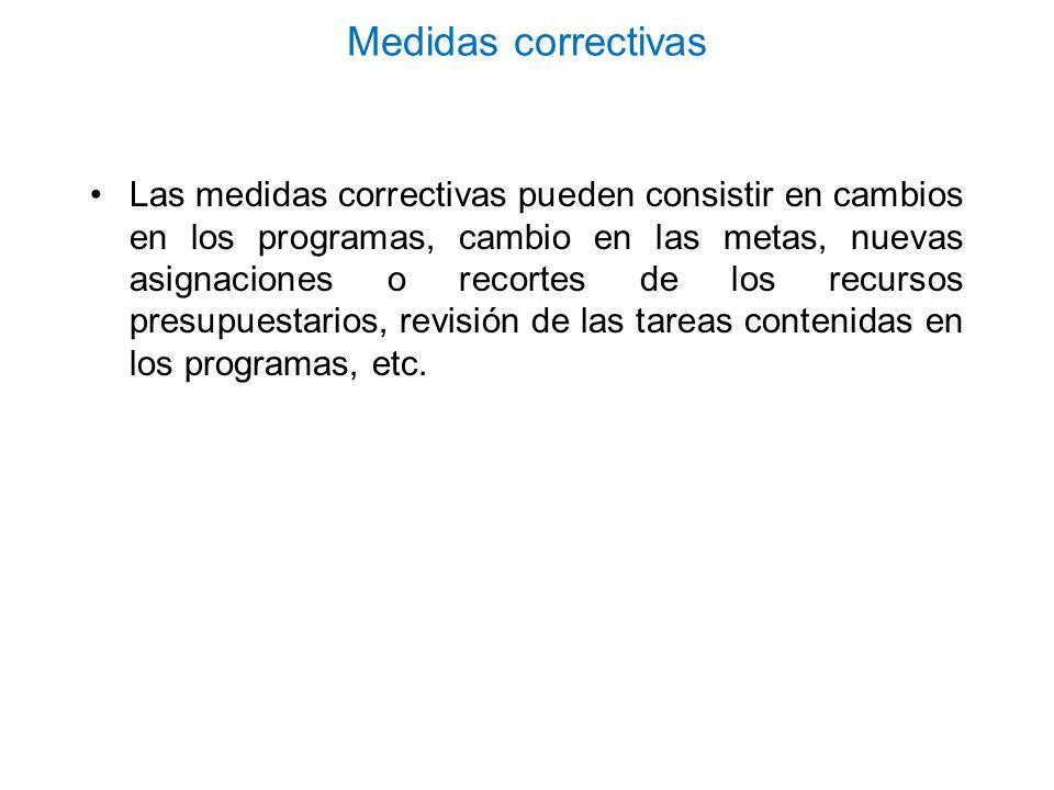 Medidas correctivas Las medidas correctivas pueden consistir en cambios en los programas, cambio en las metas, nuevas asignaciones o recortes de los r