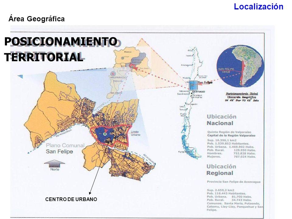 Localización POSICIONAMIENTO TERRITORIAL Área Geográfica CENTRO DE URBANO