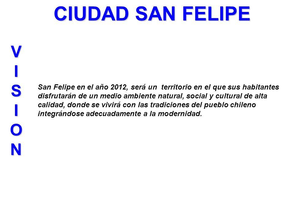 VISI VVIISSIIONONVVIISSIIONON San Felipe en el año 2012, será un territorio en el que sus habitantes disfrutarán de un medio ambiente natural, social