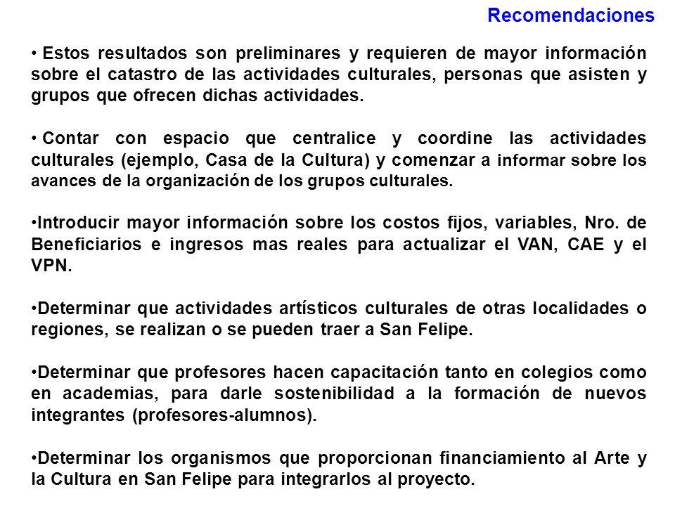 Recomendaciones Estos resultados son preliminares y requieren de mayor información sobre el catastro de las actividades culturales, personas que asist