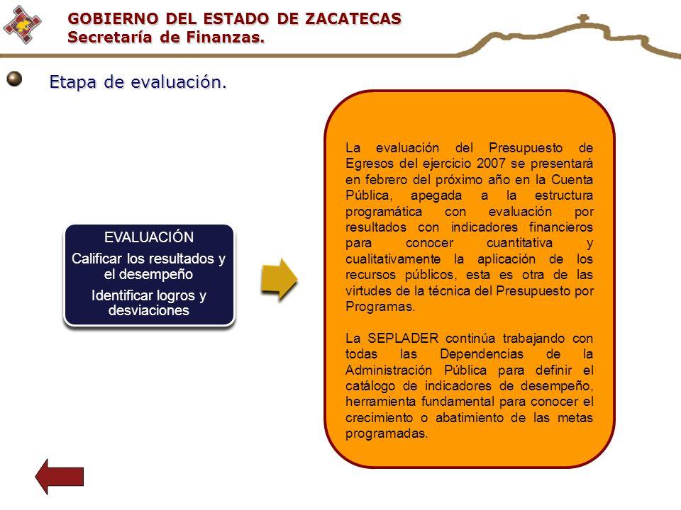 GOBIERNO DEL ESTADO DE ZACATECAS Secretaría de Finanzas. EVALUACIÓN Calificar los resultados y el desempeño Identificar logros y desviaciones La evalu