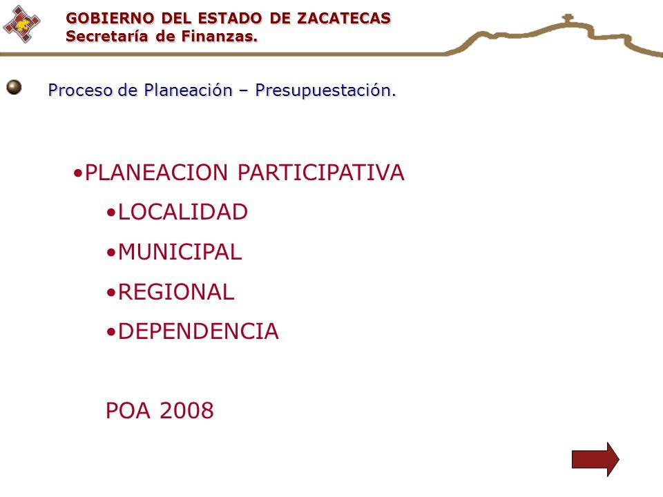 GOBIERNO DEL ESTADO DE ZACATECAS Secretaría de Finanzas. Proceso de Planeación – Presupuestación. PLANEACION PARTICIPATIVA LOCALIDAD MUNICIPAL REGIONA