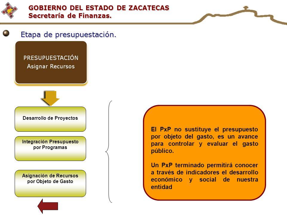 GOBIERNO DEL ESTADO DE ZACATECAS Secretaría de Finanzas. Desarrollo de Proyectos Asignación de Recursos por Objeto de Gasto Integración Presupuesto po