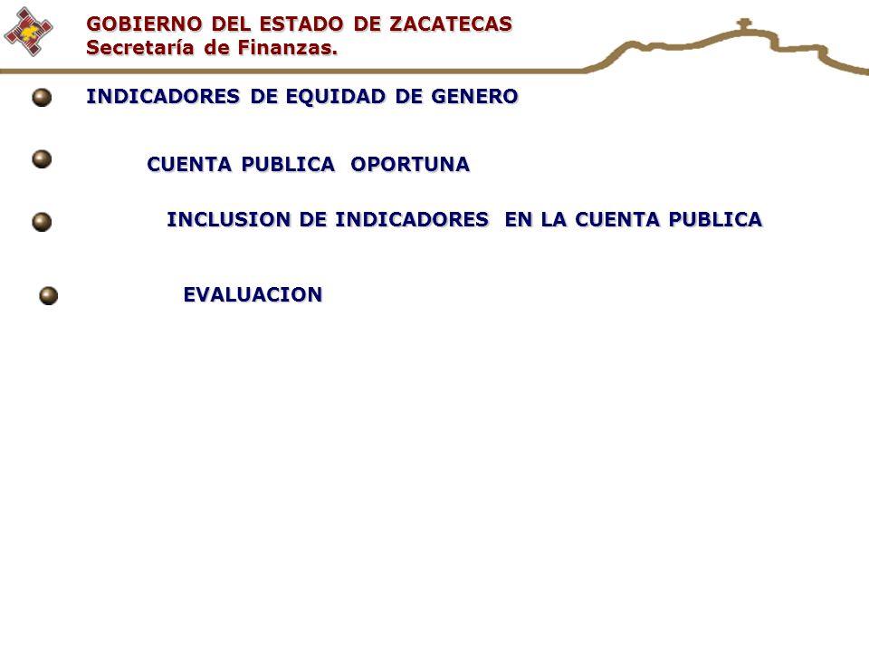 GOBIERNO DEL ESTADO DE ZACATECAS Secretaría de Finanzas. INDICADORES DE EQUIDAD DE GENERO INDICADORES DE EQUIDAD DE GENERO CUENTA PUBLICA OPORTUNA CUE