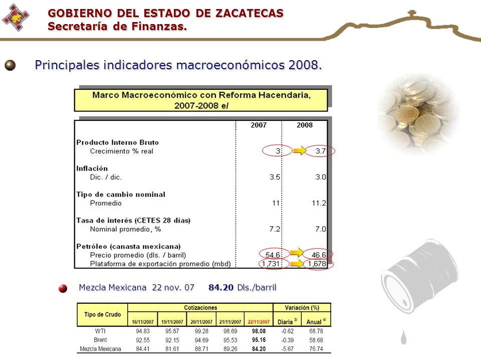GOBIERNO DEL ESTADO DE ZACATECAS Secretaría de Finanzas. Principales indicadores macroeconómicos 2008. Mezcla Mexicana 22 nov. 07 84.20 Dls./barril