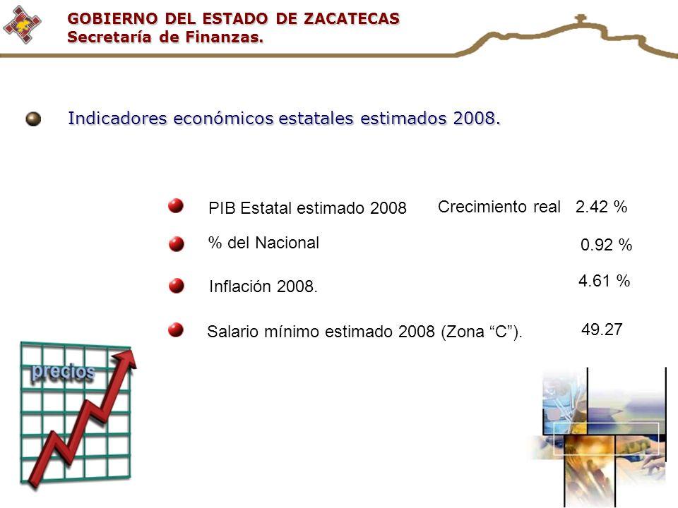 GOBIERNO DEL ESTADO DE ZACATECAS Secretaría de Finanzas. Inflación 2008. Salario mínimo estimado 2008 (Zona C). 4.61 % 49.27 0.92 % PIB Estatal estima
