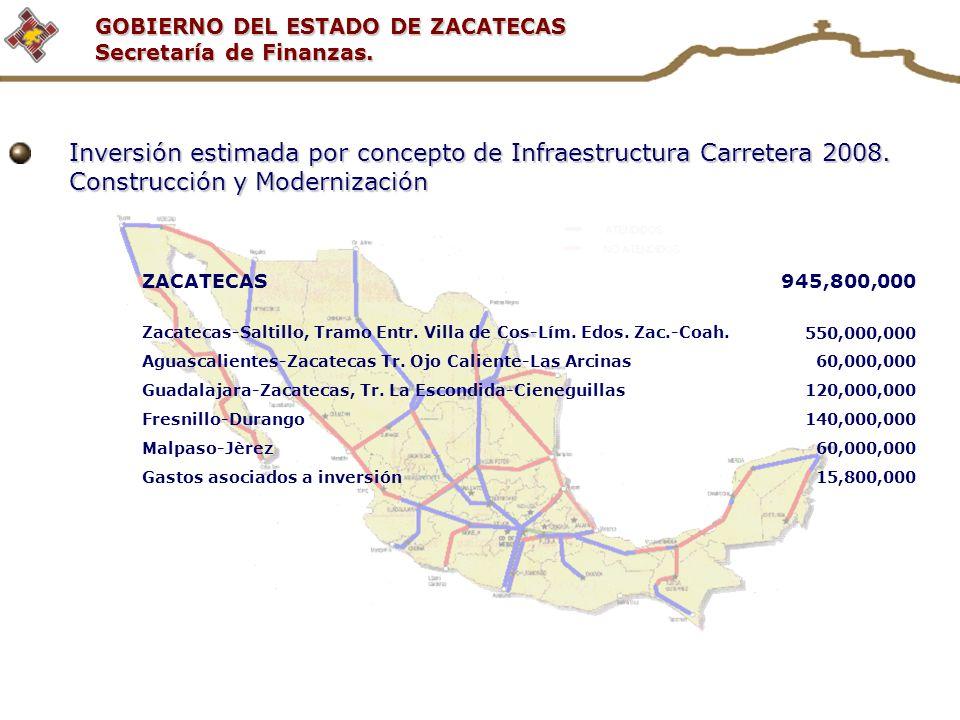 GOBIERNO DEL ESTADO DE ZACATECAS Secretaría de Finanzas. Inversión estimada por concepto de Infraestructura Carretera 2008. Construcción y Modernizaci