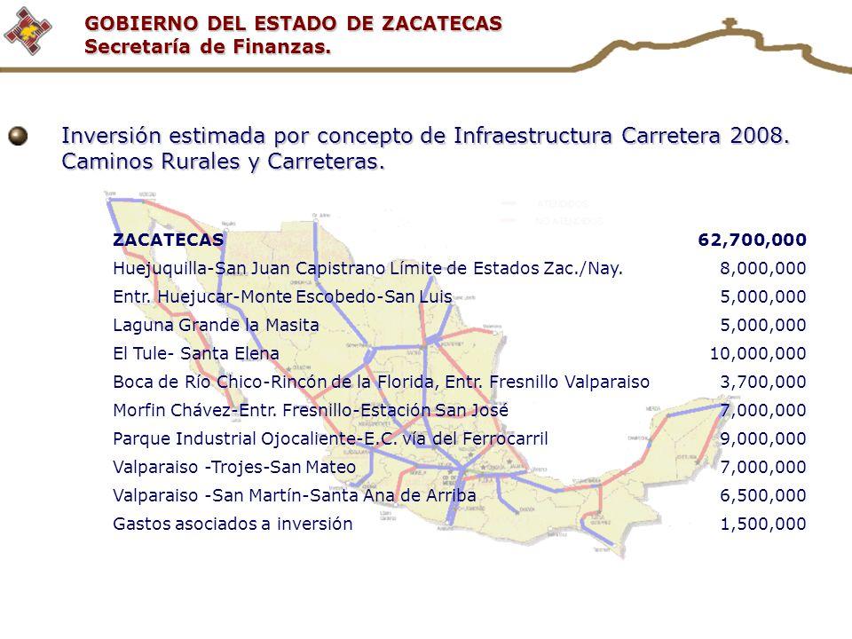 GOBIERNO DEL ESTADO DE ZACATECAS Secretaría de Finanzas. Inversión estimada por concepto de Infraestructura Carretera 2008. Caminos Rurales y Carreter