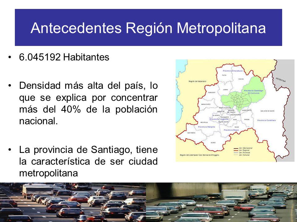 Antecedentes Región Metropolitana 6.045192 Habitantes Densidad más alta del país, lo que se explica por concentrar más del 40% de la población naciona