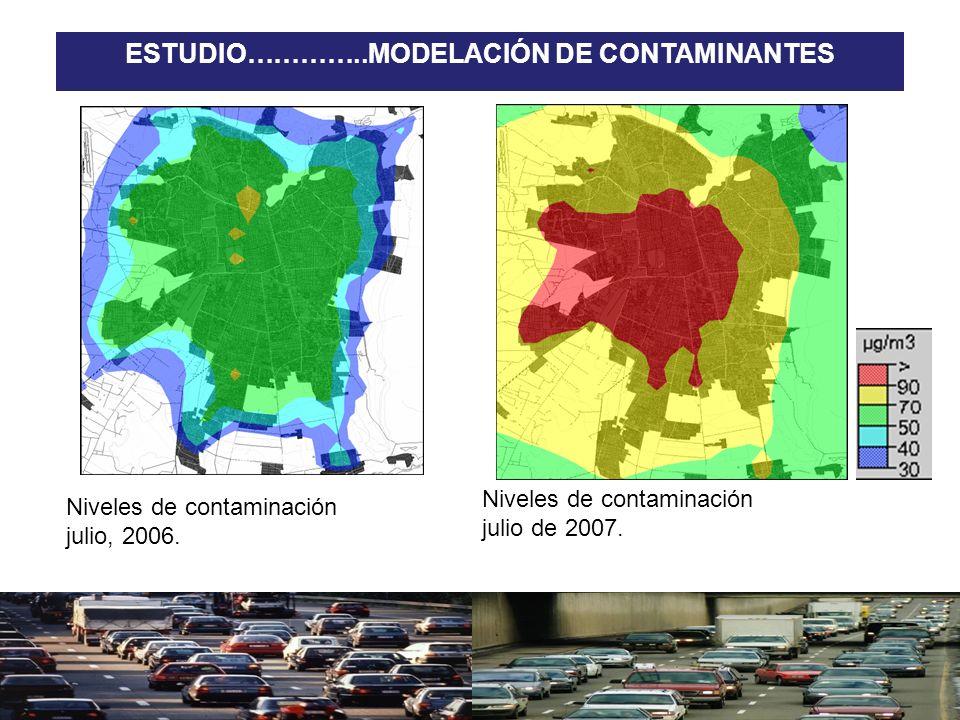 Niveles de contaminación julio de 2007. Niveles de contaminación julio, 2006. ESTUDIO…………..MODELACIÓN DE CONTAMINANTES