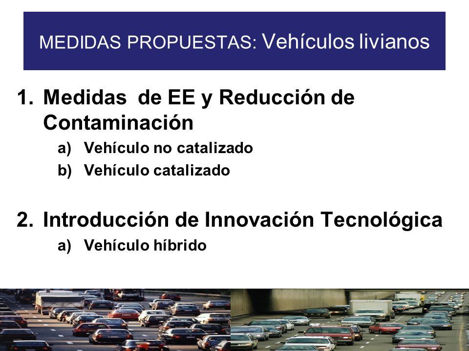MEDIDAS PROPUESTAS: Vehículos livianos 1.Medidas de EE y Reducción de Contaminación a)Vehículo no catalizado b)Vehículo catalizado 2.Introducción de I