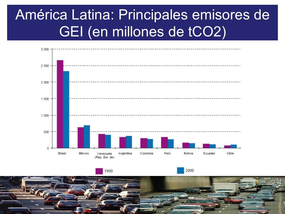 América Latina: Principales emisores de GEI (en millones de tCO2)