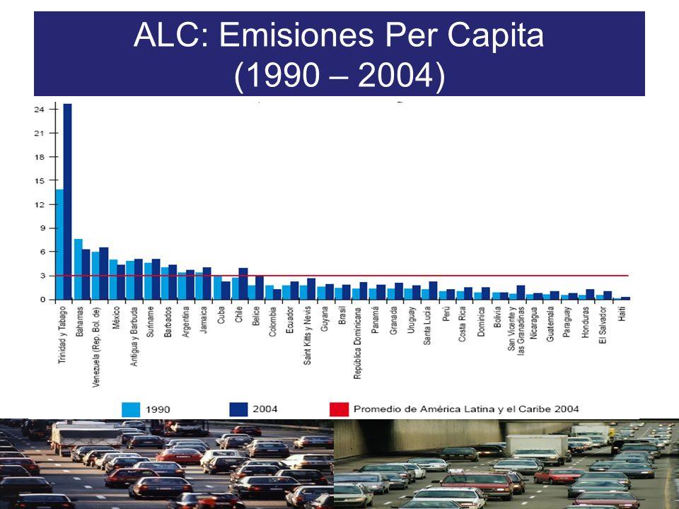 ALC: Emisiones Per Capita (1990 – 2004)