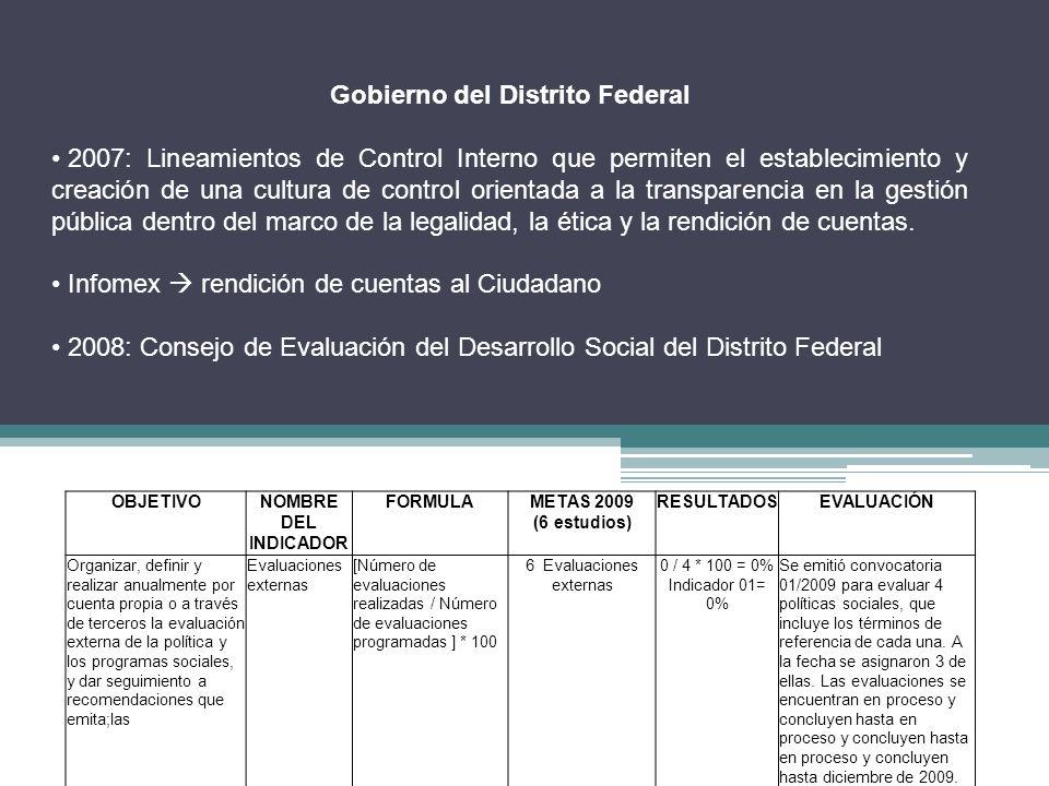 Gobierno del Distrito Federal 2007: Lineamientos de Control Interno que permiten el establecimiento y creación de una cultura de control orientada a la transparencia en la gestión pública dentro del marco de la legalidad, la ética y la rendición de cuentas.