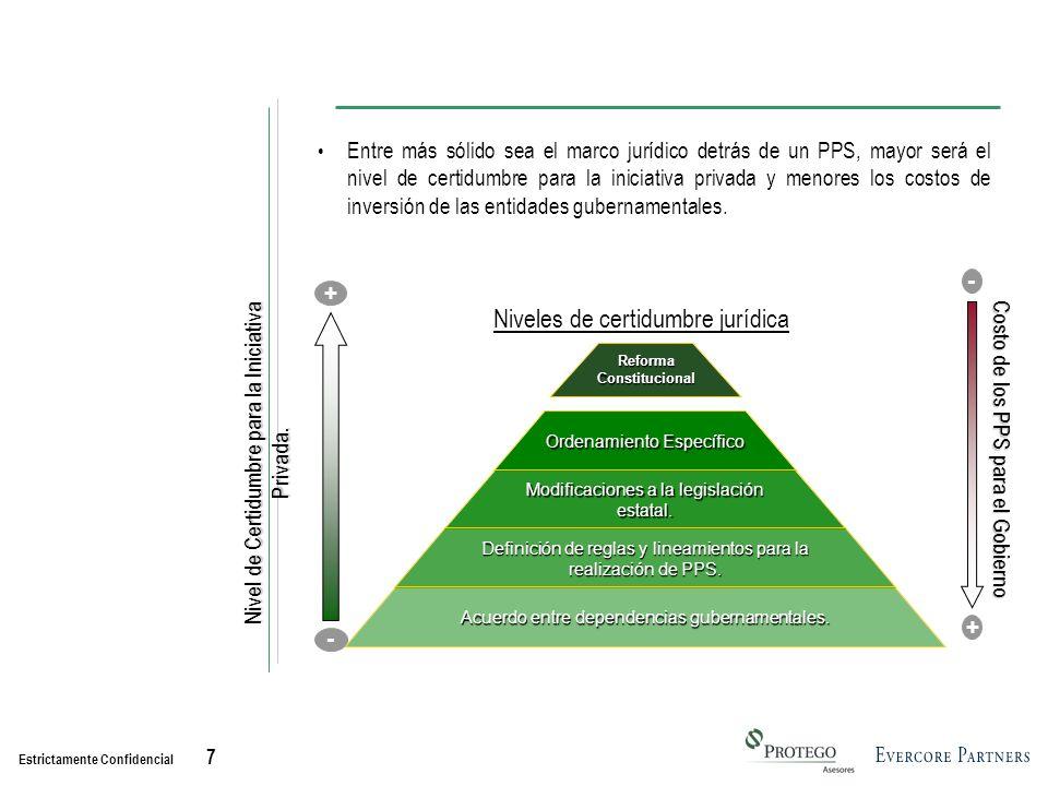 Estrictamente Confidencial 7 Entre más sólido sea el marco jurídico detrás de un PPS, mayor será el nivel de certidumbre para la iniciativa privada y menores los costos de inversión de las entidades gubernamentales.