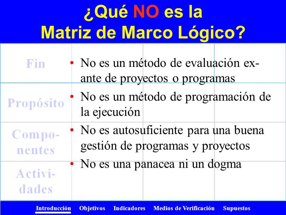 Introducción Objetivos Indicadores Medios de Verificación Supuestos ¿Qué NO es la Matriz de Marco Lógico? No es un método de evaluación ex- ante de pr