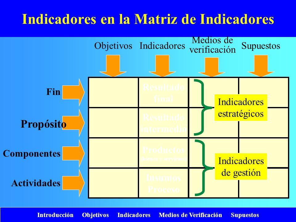 Introducción Objetivos Indicadores Medios de Verificación Supuestos Indicadores en la Matriz de Indicadores Fin Propósito ComponentesActividades Objet