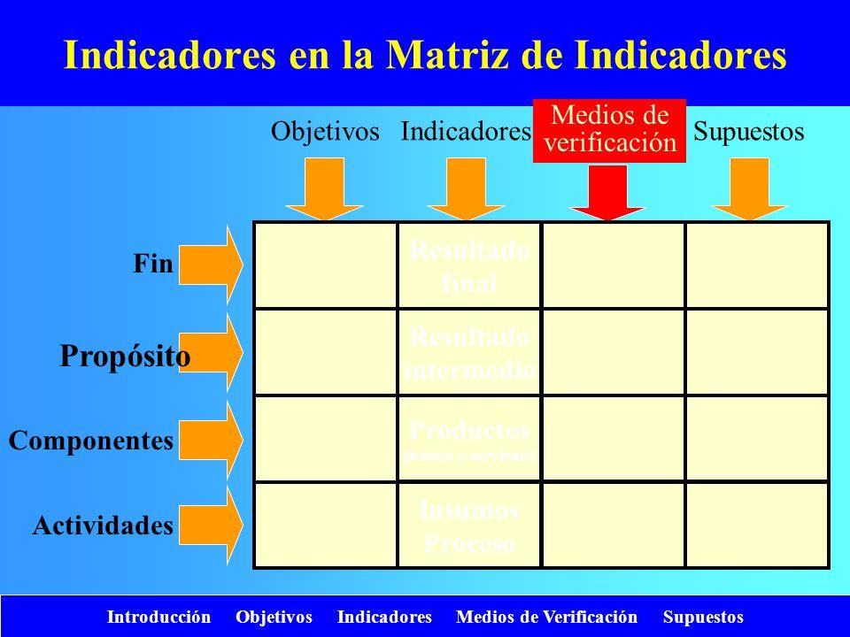 Indicadores en la Matriz de Indicadores Fin Propósito ComponentesActividades ObjetivosIndicadores Medios de verificación Supuestos Resultado intermedi