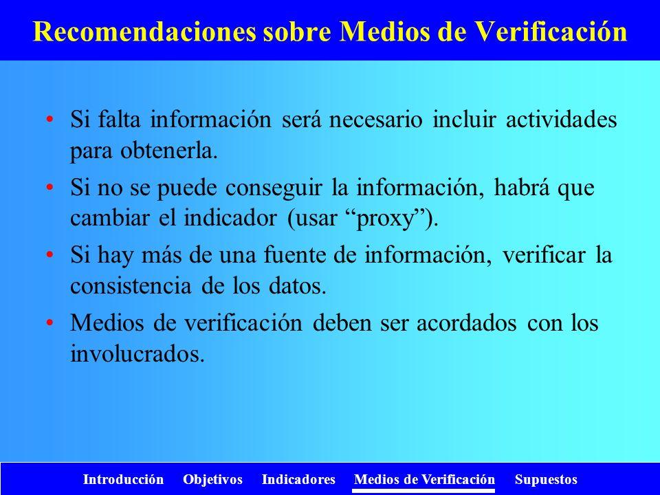 Introducción Objetivos Indicadores Medios de Verificación Supuestos Recomendaciones sobre Medios de Verificación Si falta información será necesario i