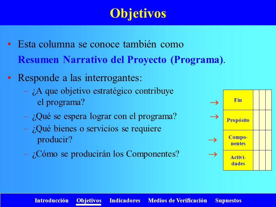 Introducción Objetivos Indicadores Medios de Verificación Supuestos Objetivos Esta columna se conoce también como Resumen Narrativo del Proyecto (Prog