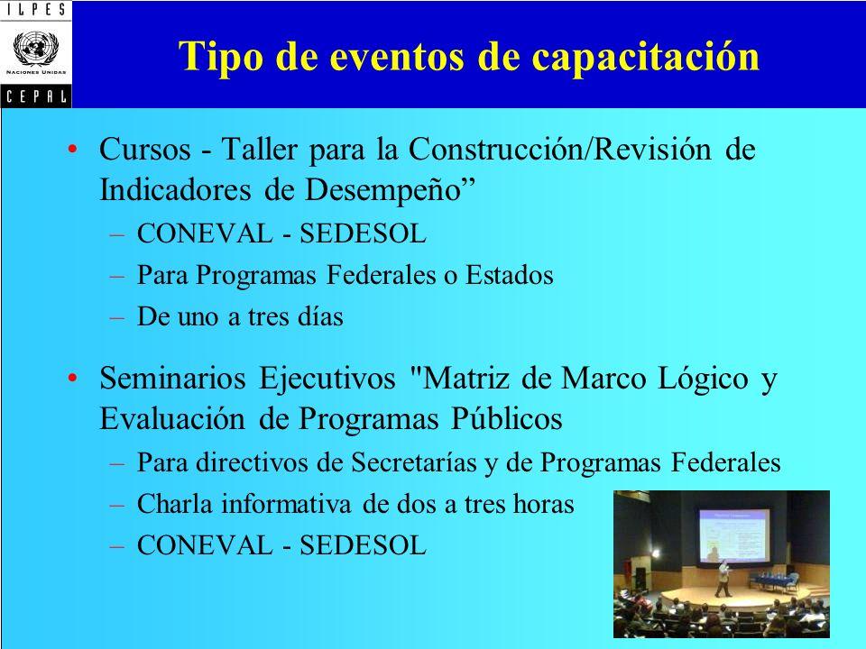 Tipo de eventos de capacitación Cursos - Taller para la Construcción/Revisión de Indicadores de Desempeño –CONEVAL - SEDESOL –Para Programas Federales