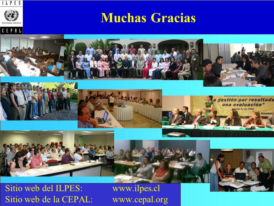Muchas Gracias Sitio web del ILPES: www.ilpes.cl Sitio web de la CEPAL: www.cepal.org