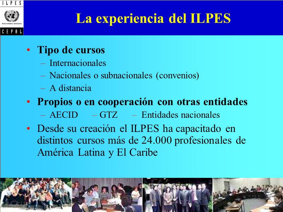 La experiencia del ILPES Tipo de cursos –Internacionales –Nacionales o subnacionales (convenios) –A distancia Propios o en cooperación con otras entid