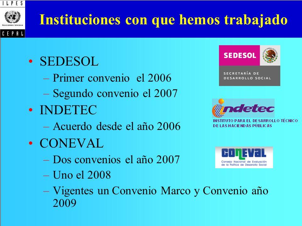 Instituciones con que hemos trabajado SEDESOL –Primer convenio el 2006 –Segundo convenio el 2007 INDETEC –Acuerdo desde el año 2006 CONEVAL –Dos conve