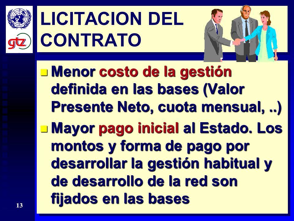 12 REMUNERACION n Gestión habitual: u suma alzada periódica, según cumplimiento del estado pactado, ajustable según diversos criterios (inflación, tránsito).