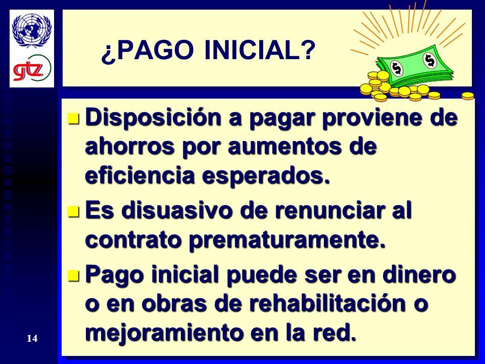 13 LICITACION DEL CONTRATO n Menor costo de la gestión definida en las bases (Valor Presente Neto, cuota mensual,..) n Mayor pago inicial al Estado.