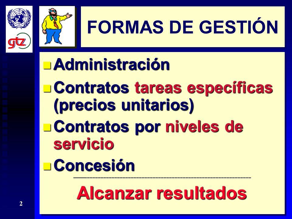 1 Contratos de Gestión Vial CEPAL, 3 DE DICIEMBRE, 2003 TALLER DE TRABAJO EXPERIENCIAS REGIONALES EN LA CONCESION DE OBRAS DE INFRAESTRUCTURA ALBERTO BULL GOBIERNO DE CHILE MINISTERIO DE OBRAS PUBLICAS