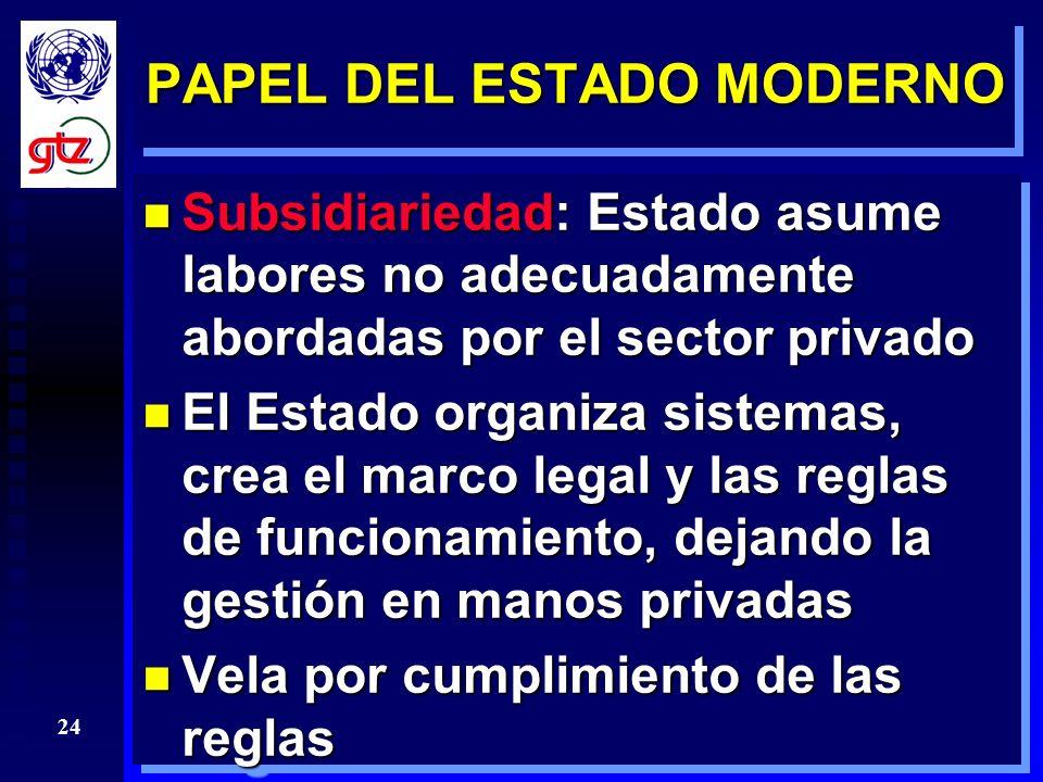 23 CONTROL COMPETITIVIAD INTERNACIONAL EXPORTACION DE FRUTAS CONTROL COMPETITIVIAD INTERNACIONAL EXPORTACION DE FRUTAS