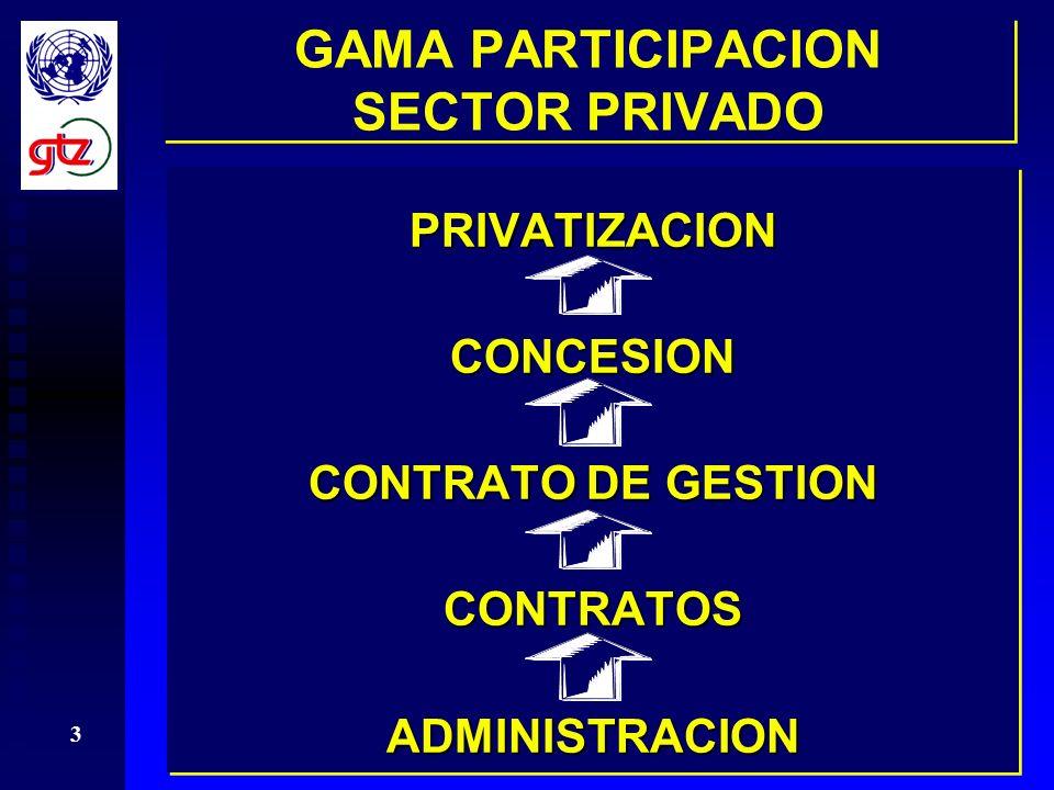 2 FORMAS DE GESTIÓN n Administración n Contratos tareas específicas (precios unitarios) n Contratos por niveles de servicio n Concesión ----------------------------------------------------------------------------------------------------------------------------------- Alcanzar resultados n Administración n Contratos tareas específicas (precios unitarios) n Contratos por niveles de servicio n Concesión ----------------------------------------------------------------------------------------------------------------------------------- Alcanzar resultados
