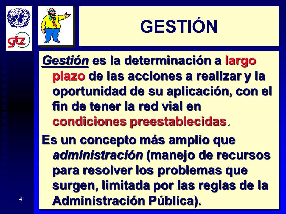 3 PRIVATIZACIONCONCESION CONTRATO DE GESTION CONTRATOSADMINISTRACIONPRIVATIZACIONCONCESION CONTRATOSADMINISTRACION GAMA PARTICIPACION SECTOR PRIVADO