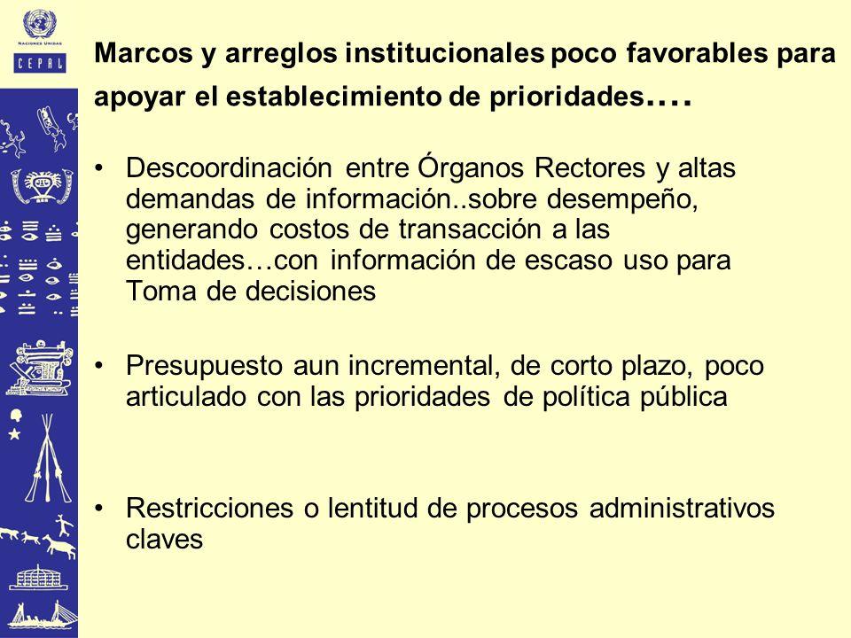 Marcos y arreglos institucionales poco favorables para apoyar el establecimiento de prioridades.… Descoordinación entre Órganos Rectores y altas deman