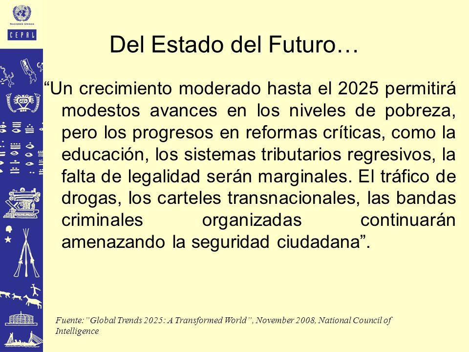 Del Estado del Futuro… Un crecimiento moderado hasta el 2025 permitirá modestos avances en los niveles de pobreza, pero los progresos en reformas crít