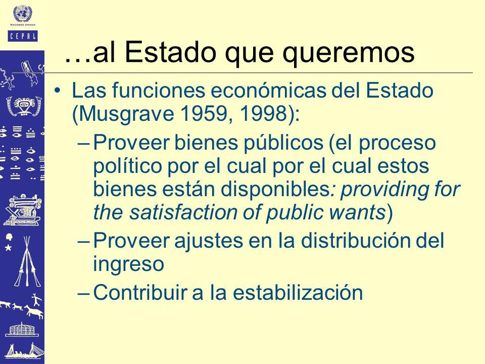 Las funciones económicas del Estado (Musgrave 1959, 1998): –Proveer bienes públicos (el proceso político por el cual por el cual estos bienes están di