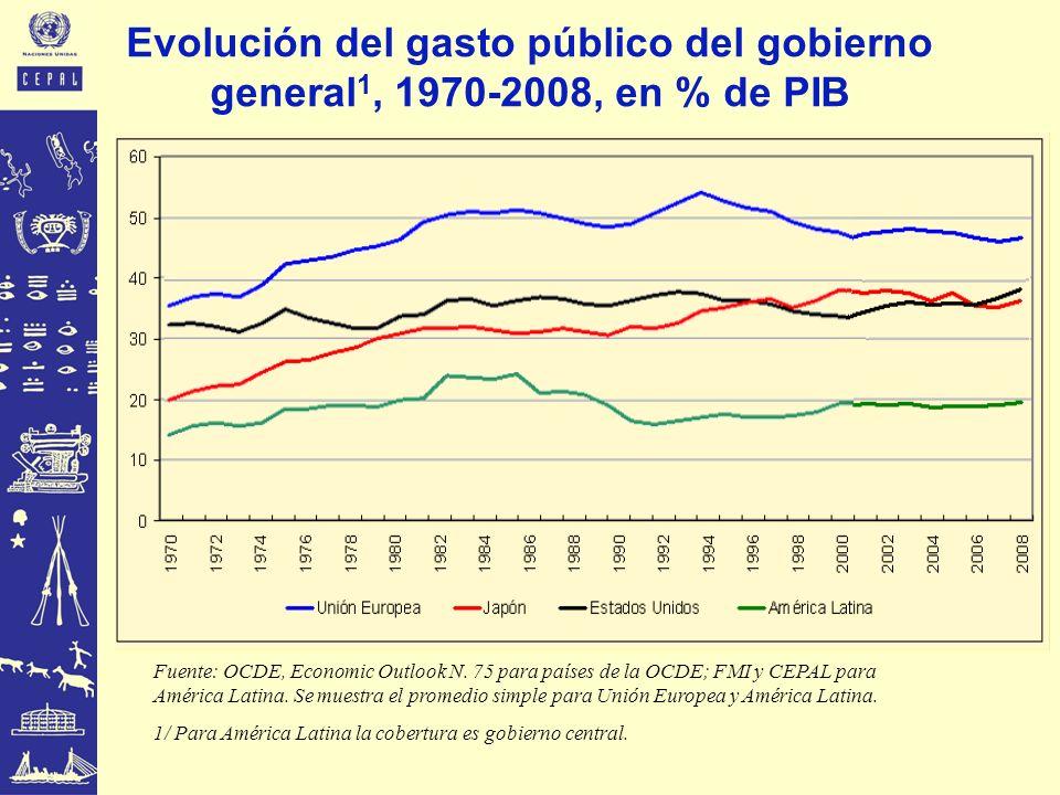 Evolución del gasto público del gobierno general 1, 1970-2008, en % de PIB Fuente: OCDE, Economic Outlook N. 75 para países de la OCDE; FMI y CEPAL pa