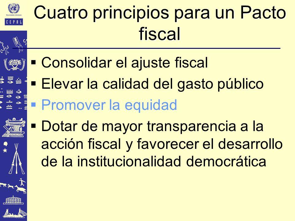Consolidar el ajuste fiscal Elevar la calidad del gasto público Promover la equidad Dotar de mayor transparencia a la acción fiscal y favorecer el des